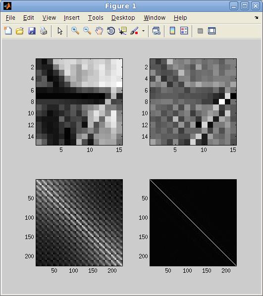 Whiten a matrix: Matlab code – xcorr: comp neuro