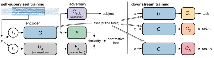 contrastive-learning.png